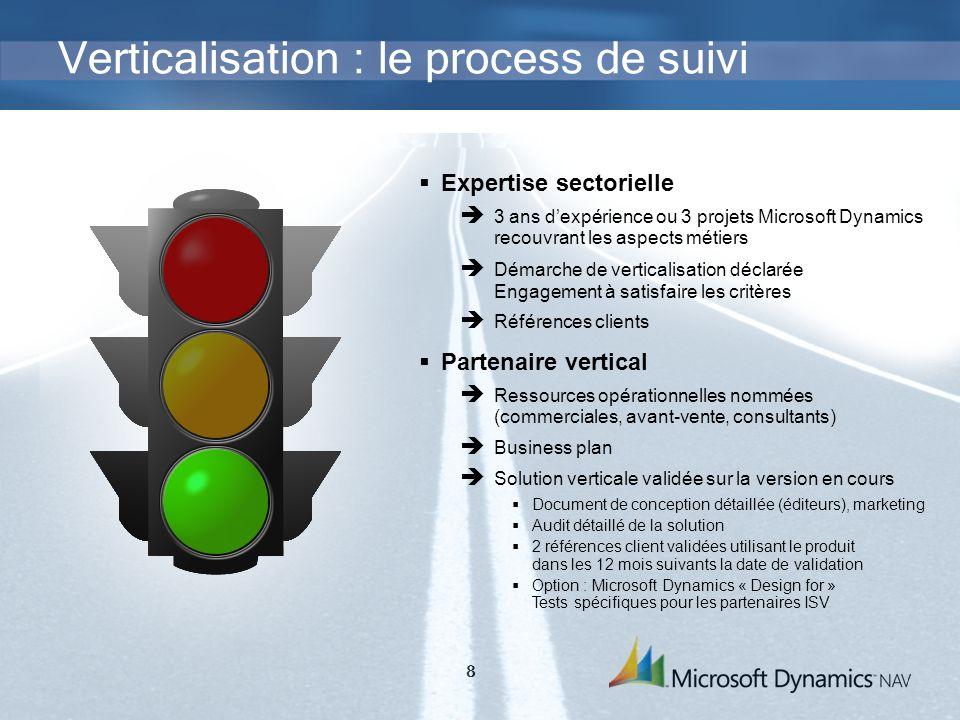 Verticalisation : le process de suivi