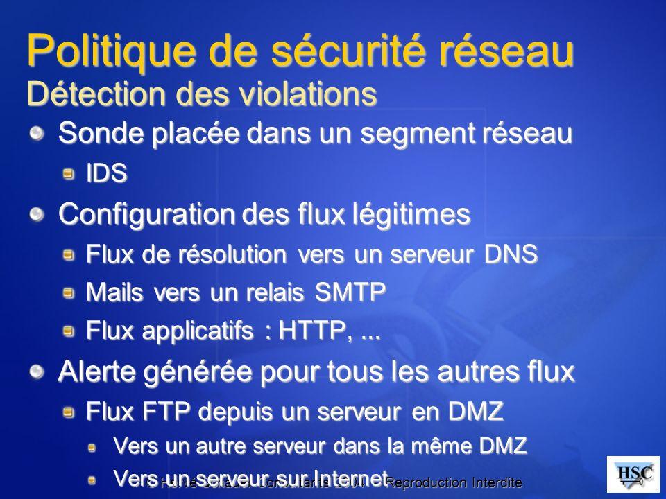 Politique de sécurité réseau Détection des violations