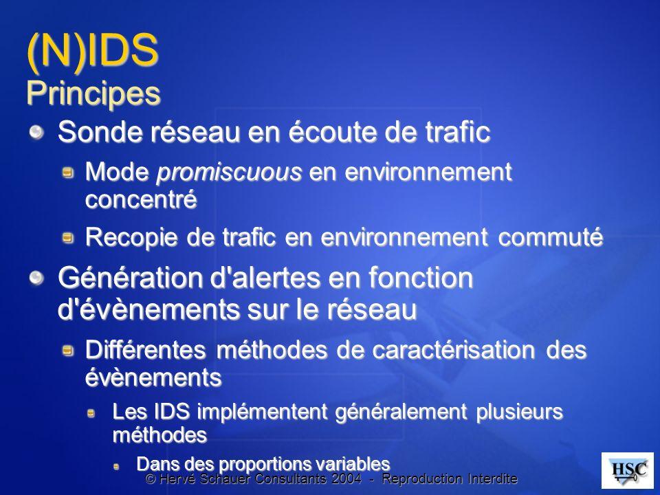 (N)IDS Principes Sonde réseau en écoute de trafic