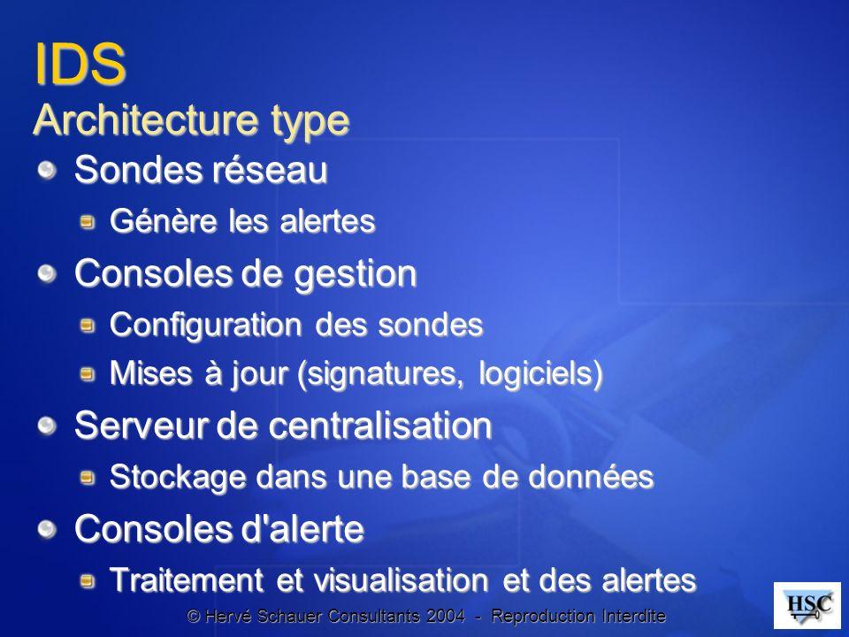 IDS Architecture type Sondes réseau Consoles de gestion