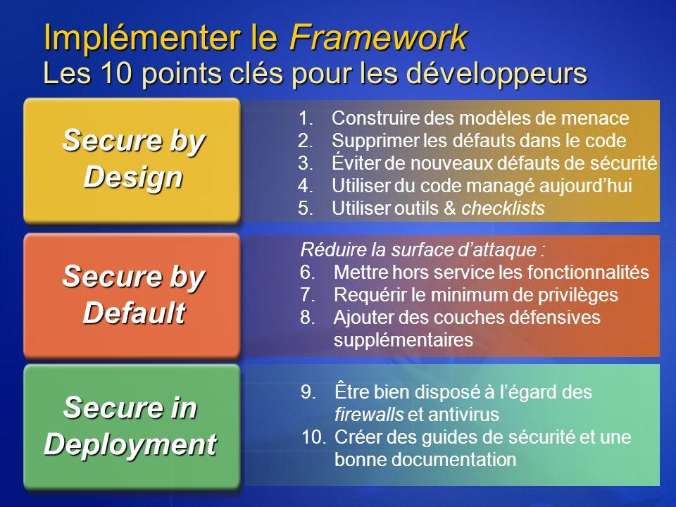 Implémenter le Framework Les 10 points clés pour les développeurs