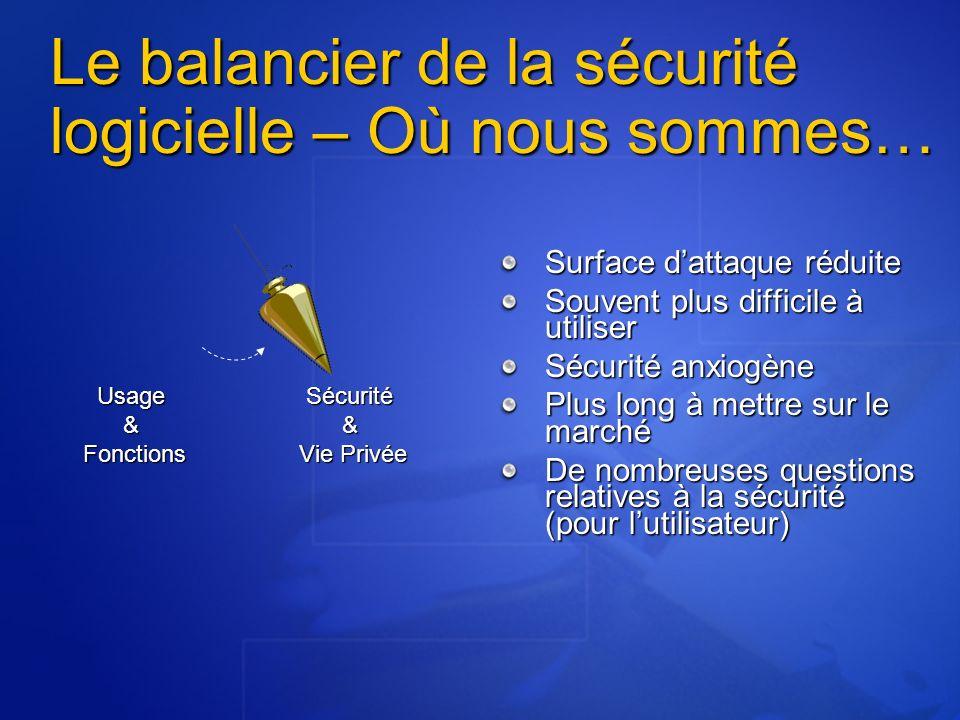 Le balancier de la sécurité logicielle – Où nous sommes…