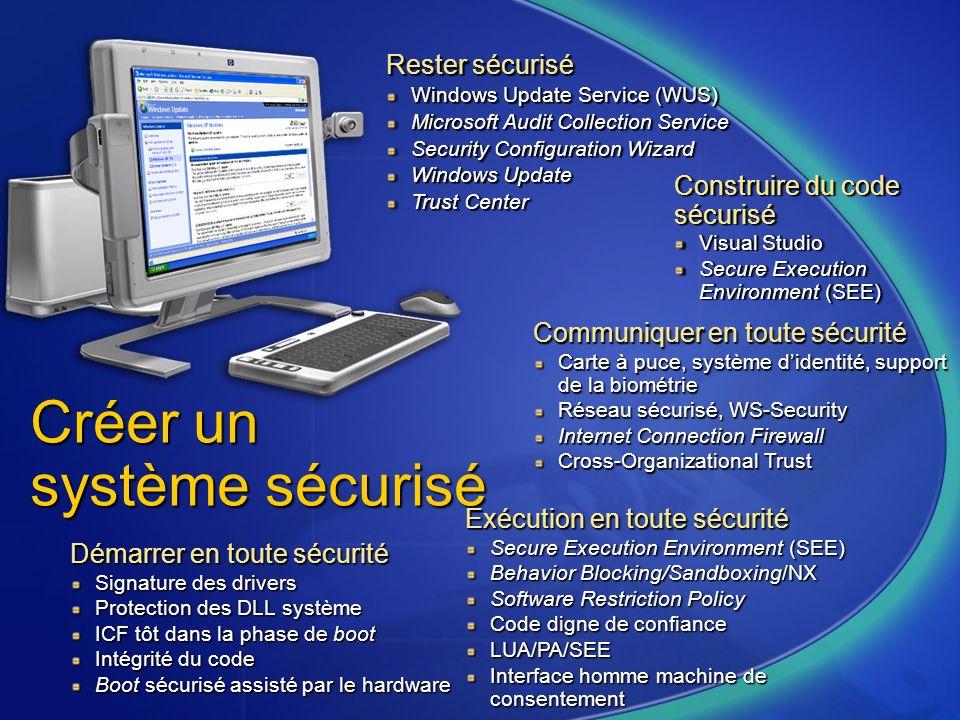 Créer un système sécurisé