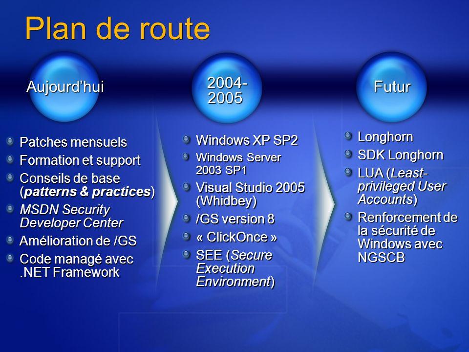 Plan de route 2004- 2005 Aujourd'hui Futur Longhorn Windows XP SP2