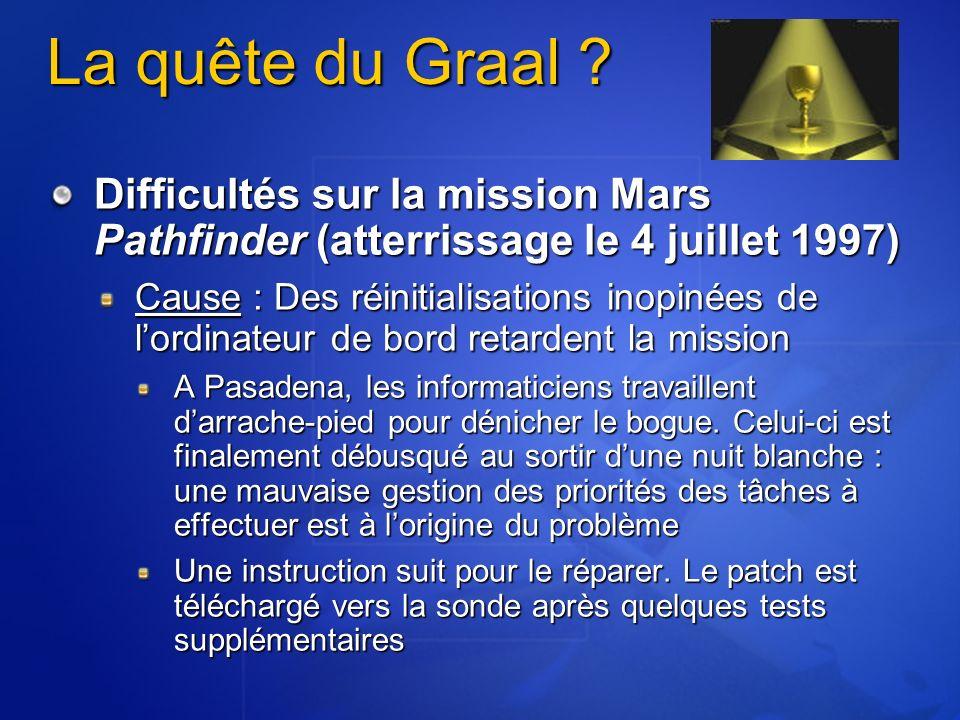 MGB 2003 La quête du Graal Difficultés sur la mission Mars Pathfinder (atterrissage le 4 juillet 1997)