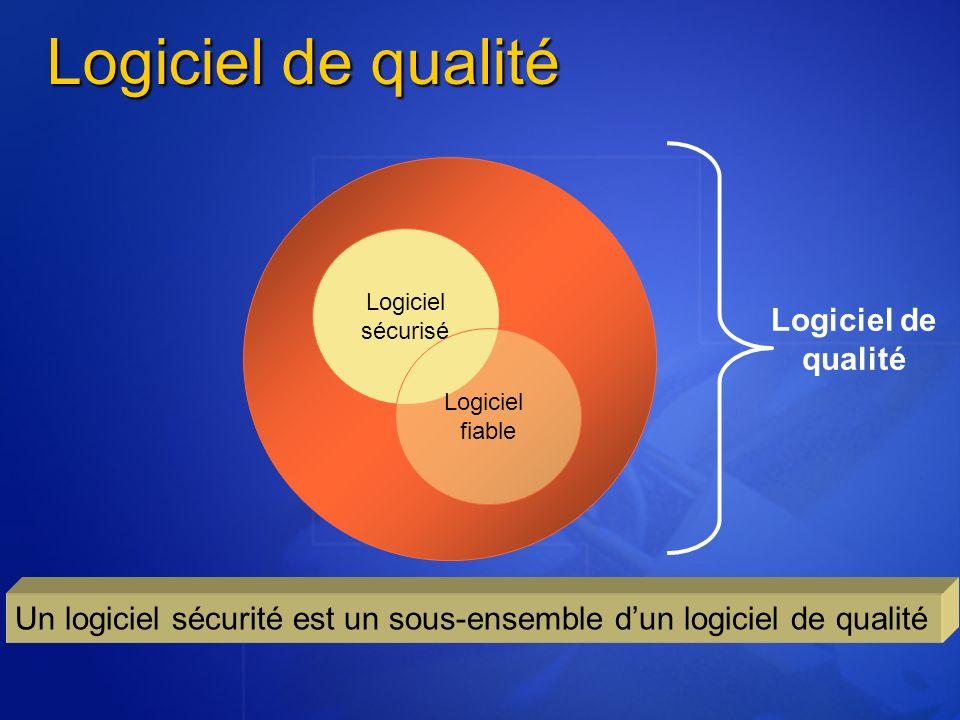 Logiciel de qualité Logiciel de qualité