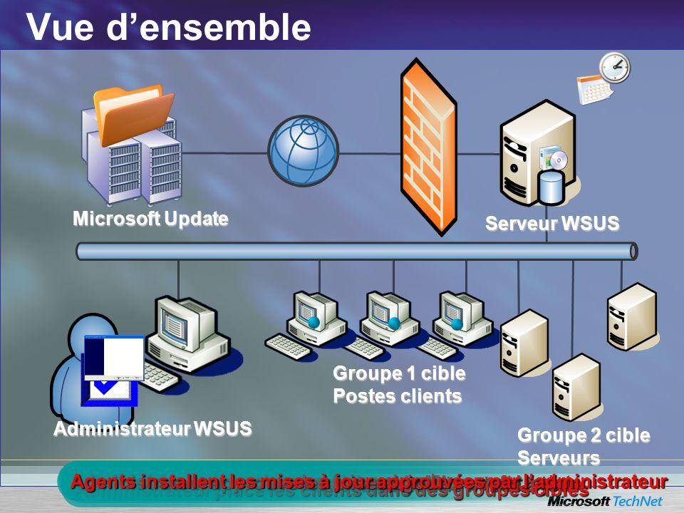 Vue d'ensemble Microsoft Update Serveur WSUS
