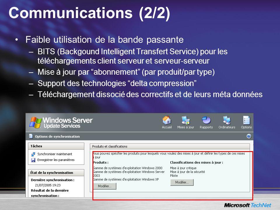 Communications (2/2) Faible utilisation de la bande passante