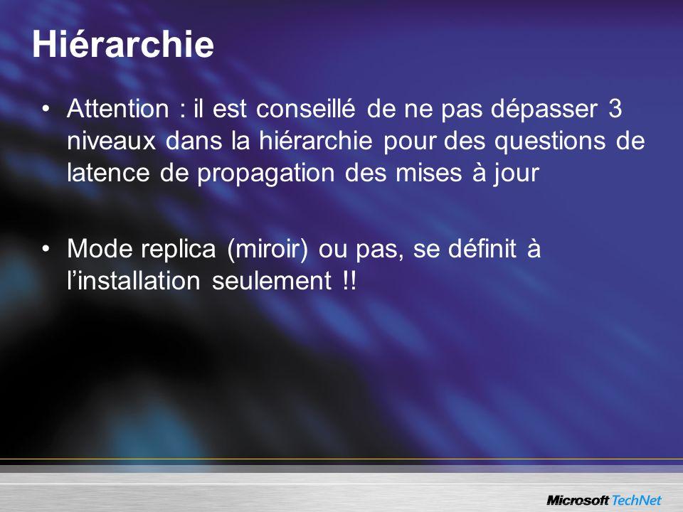 HiérarchieAttention : il est conseillé de ne pas dépasser 3 niveaux dans la hiérarchie pour des questions de latence de propagation des mises à jour.