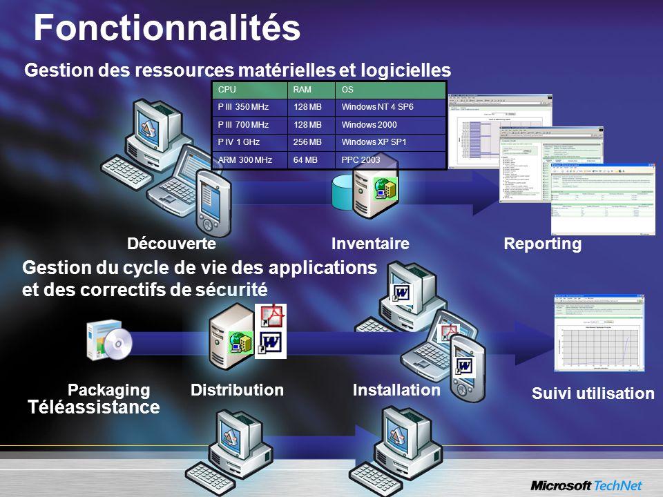 Gestion des ressources matérielles et logicielles