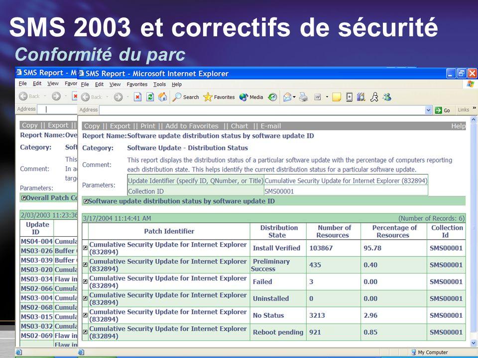 SMS 2003 et correctifs de sécurité