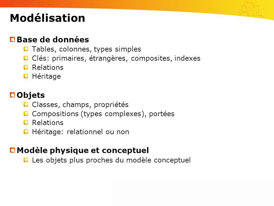Modélisation Base de données Objets Modèle physique et conceptuel