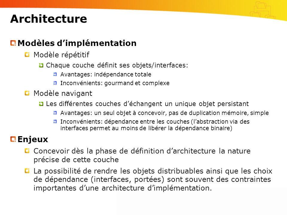 Architecture Modèles d'implémentation Enjeux Modèle répétitif