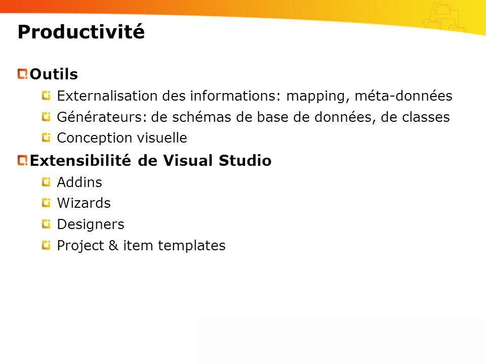 Productivité Outils Extensibilité de Visual Studio