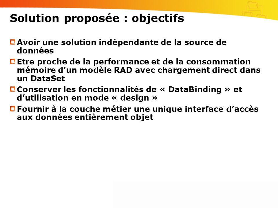 Solution proposée : objectifs