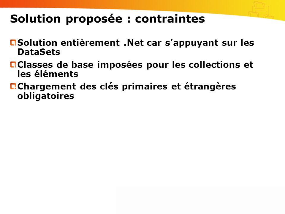 Solution proposée : contraintes