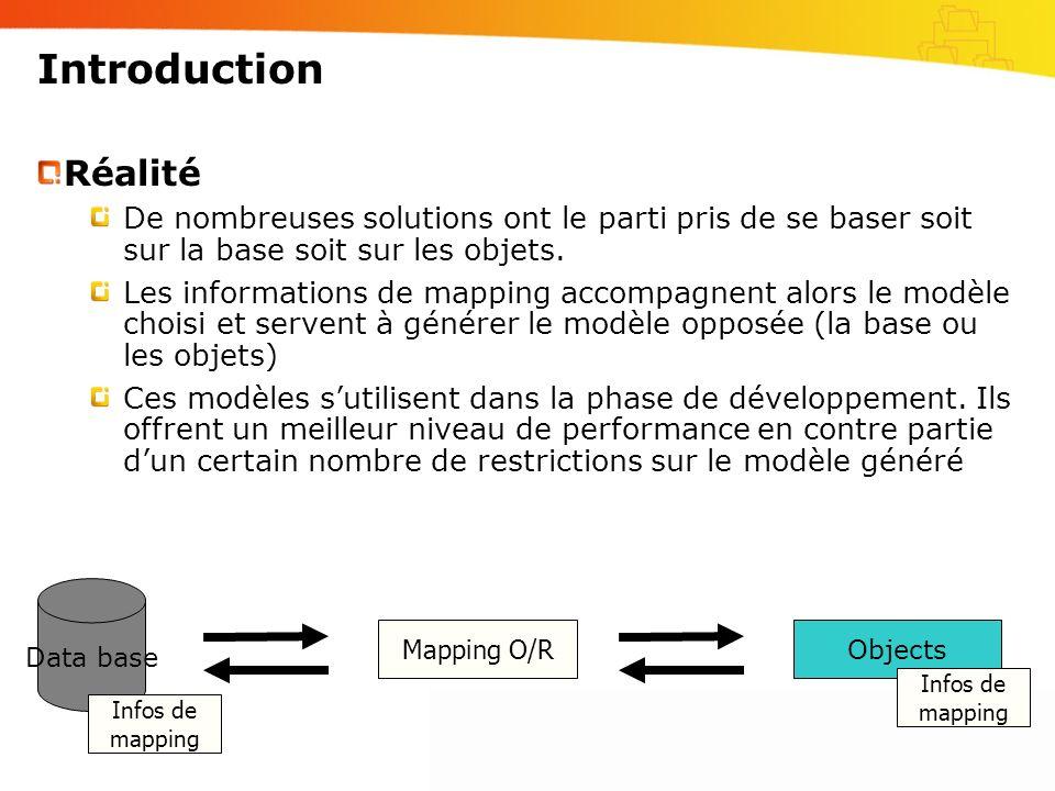 Introduction Réalité. De nombreuses solutions ont le parti pris de se baser soit sur la base soit sur les objets.