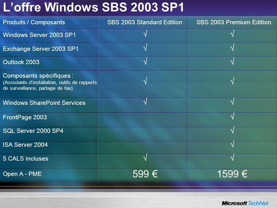 L'offre Windows SBS 2003 SP1 599 € 1599 € √ Produits / Composants