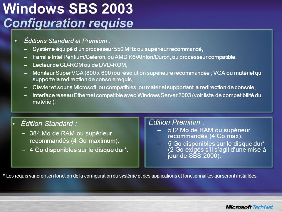 Windows SBS 2003 Configuration requise
