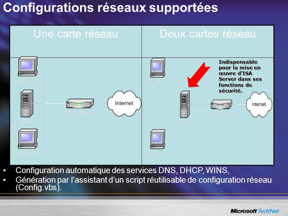 Configurations réseaux supportées