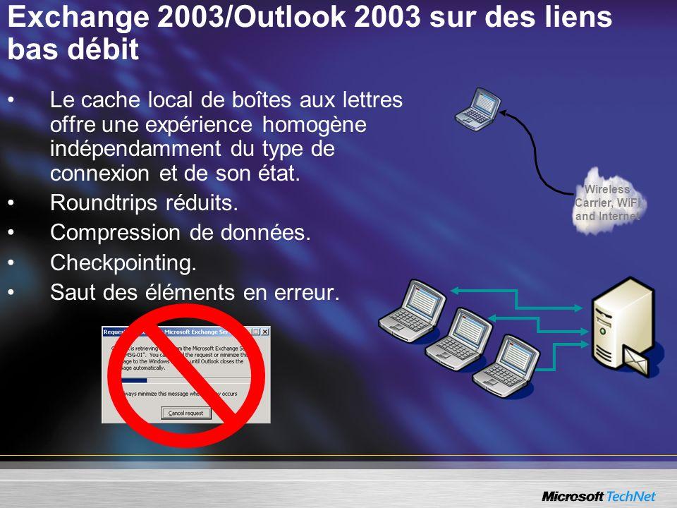 Exchange 2003/Outlook 2003 sur des liens bas débit