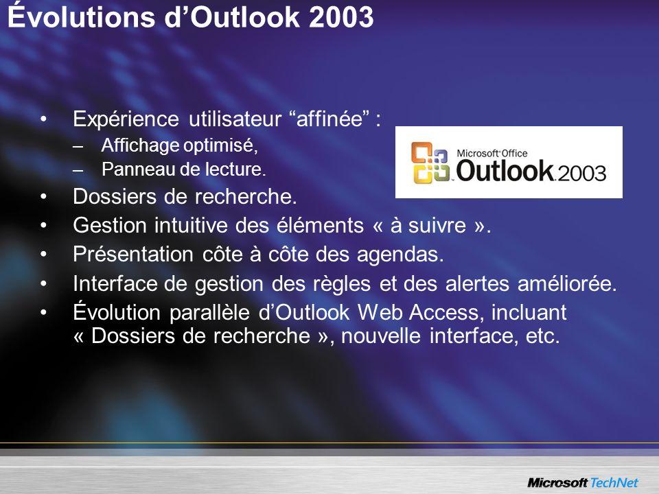 Évolutions d'Outlook 2003 Expérience utilisateur affinée :