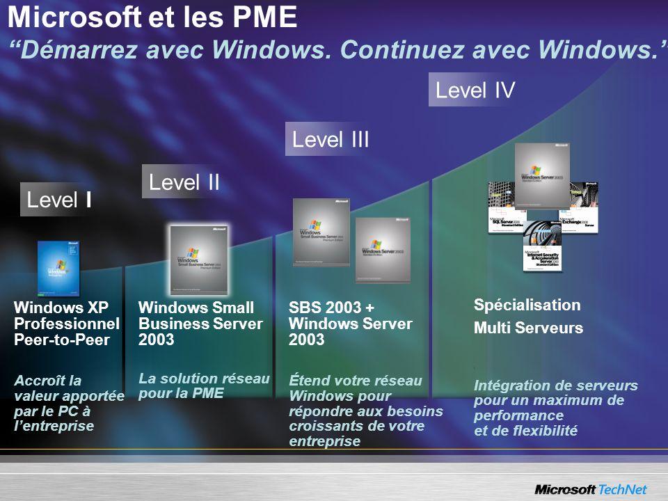 Microsoft et les PME Démarrez avec Windows. Continuez avec Windows.