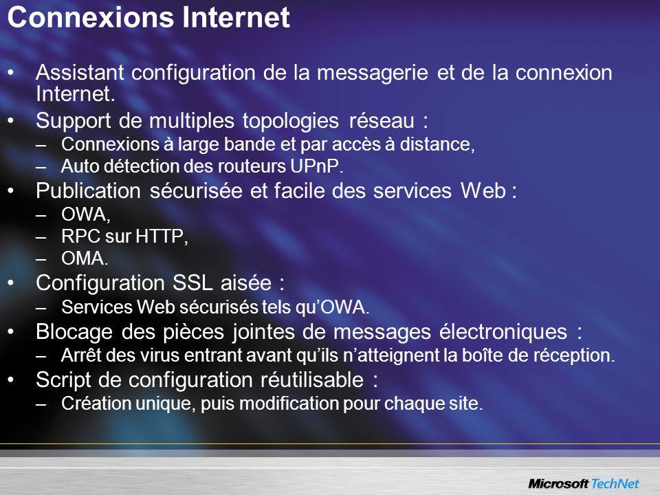 Connexions InternetAssistant configuration de la messagerie et de la connexion Internet. Support de multiples topologies réseau :