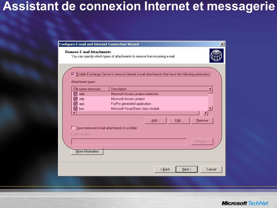 Assistant de connexion Internet et messagerie