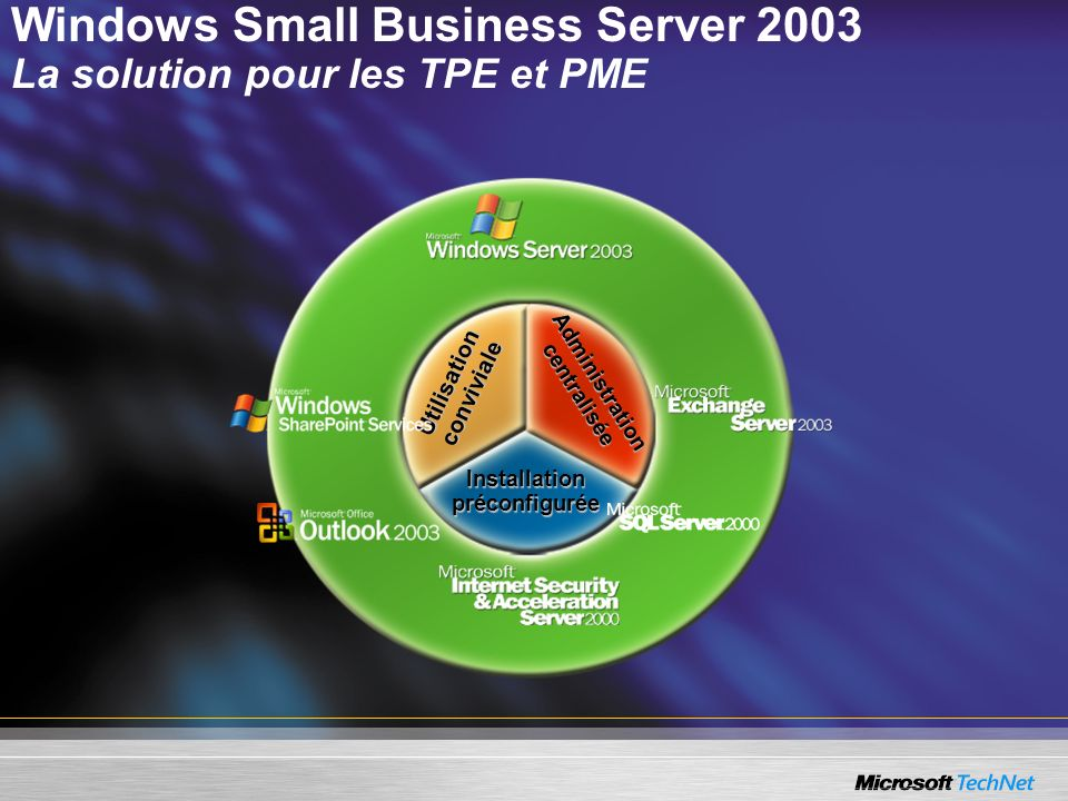 Windows Small Business Server 2003 La solution pour les TPE et PME