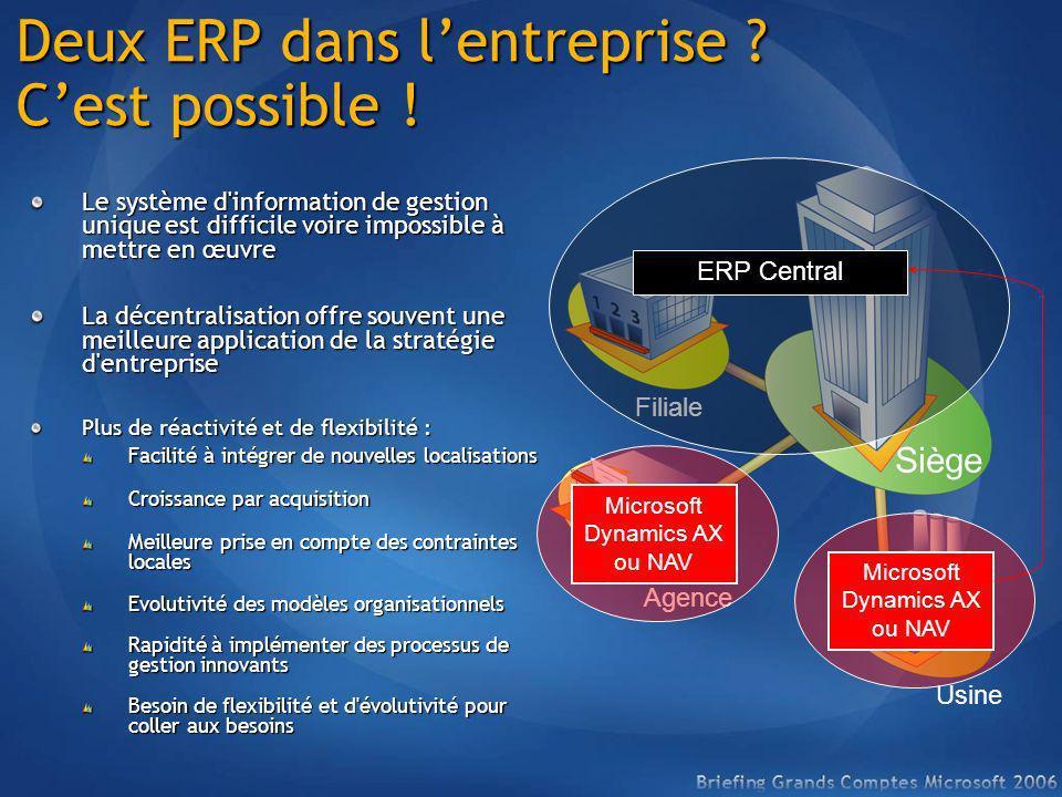 Deux ERP dans l'entreprise C'est possible !
