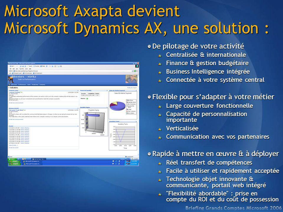 Microsoft Axapta devient Microsoft Dynamics AX, une solution :