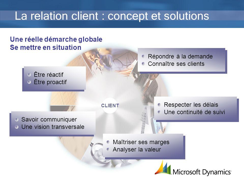 La relation client : concept et solutions