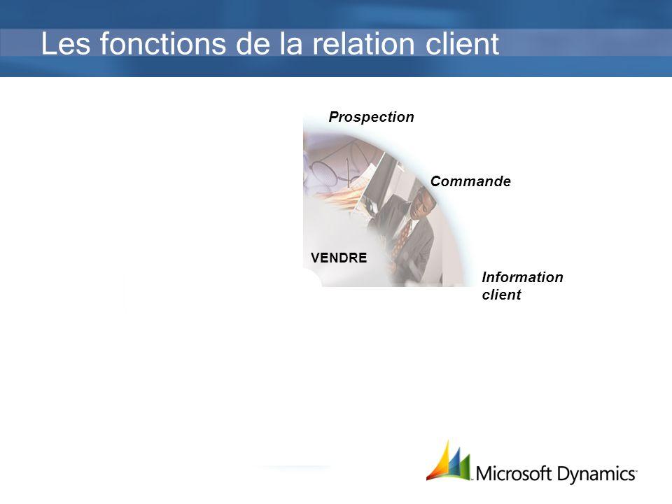Les fonctions de la relation client
