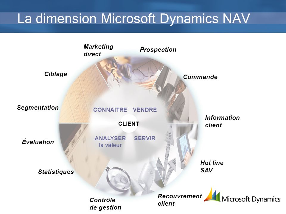 La dimension Microsoft Dynamics NAV