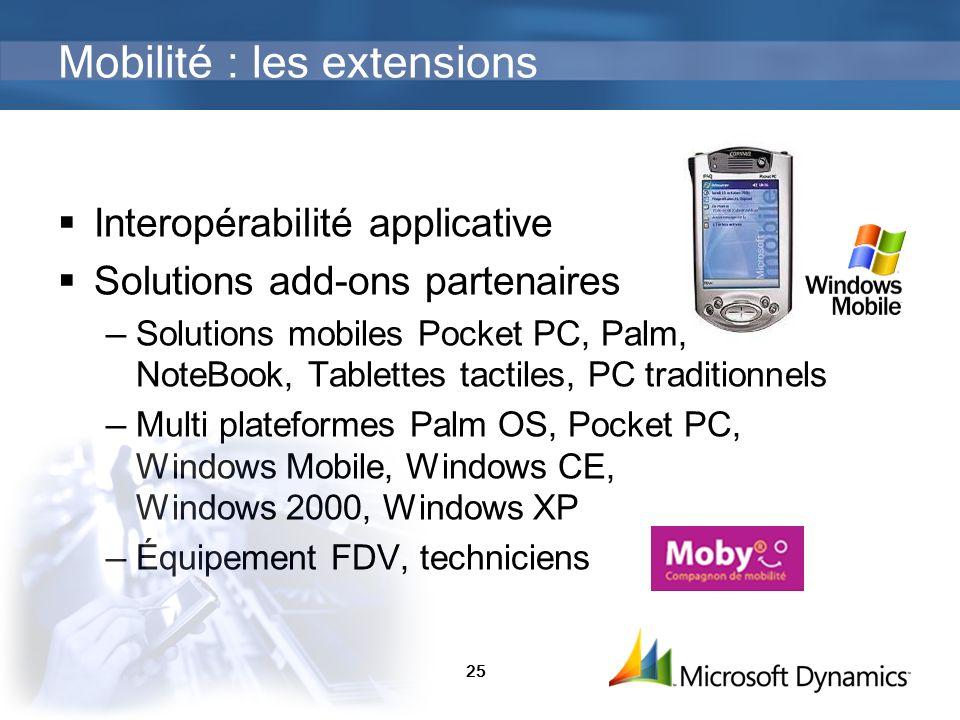 Mobilité : les extensions