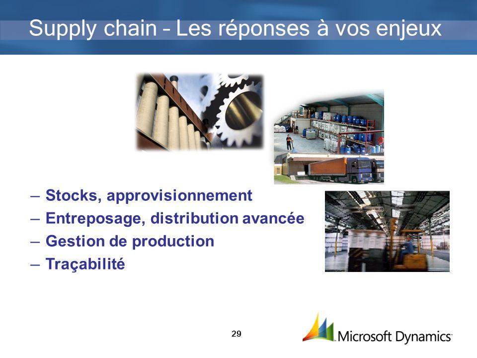 Supply chain – Les réponses à vos enjeux