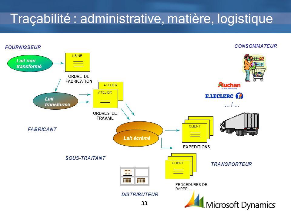 Traçabilité : administrative, matière, logistique