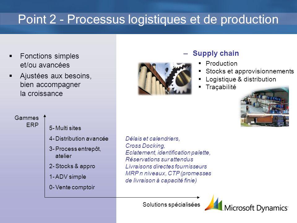Point 2 - Processus logistiques et de production