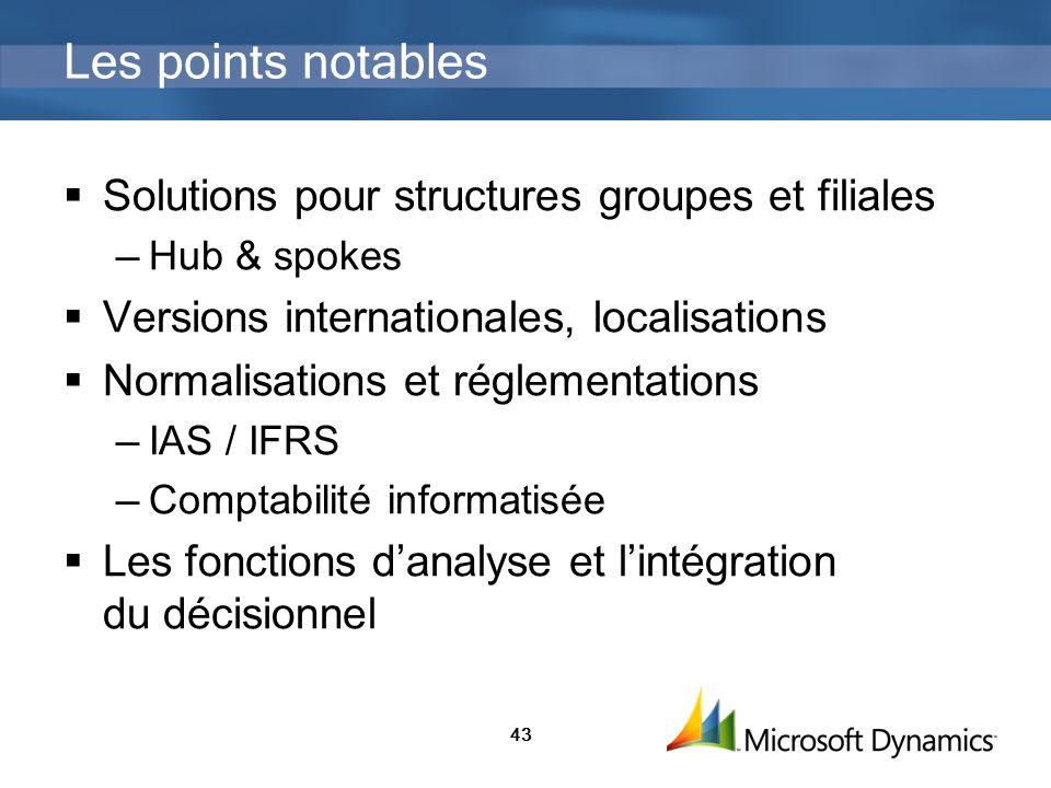 Les points notables Solutions pour structures groupes et filiales