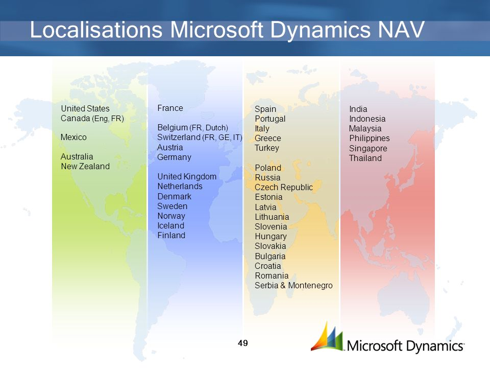 Localisations Microsoft Dynamics NAV