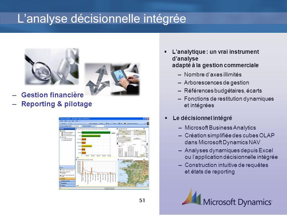 L'analyse décisionnelle intégrée