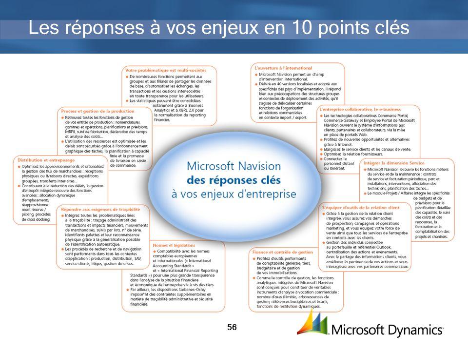 Les réponses à vos enjeux en 10 points clés