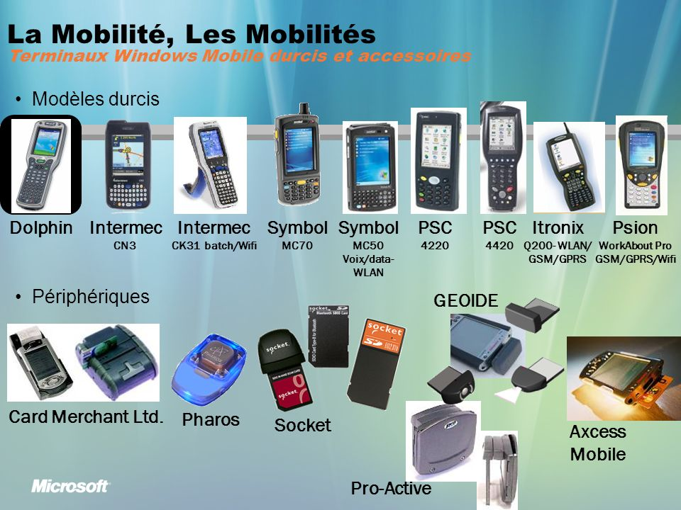 La Mobilité, Les Mobilités Terminaux Windows Mobile durcis et accessoires