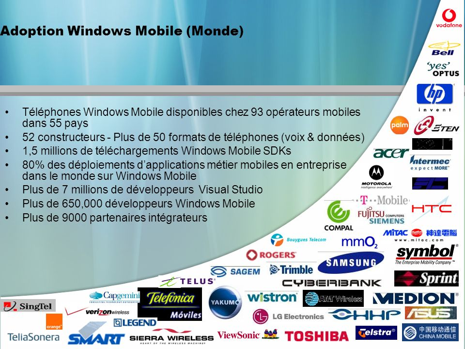 Adoption Windows Mobile (Monde)
