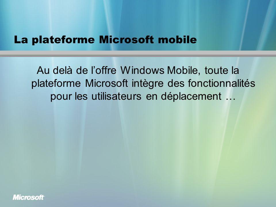 La plateforme Microsoft mobile