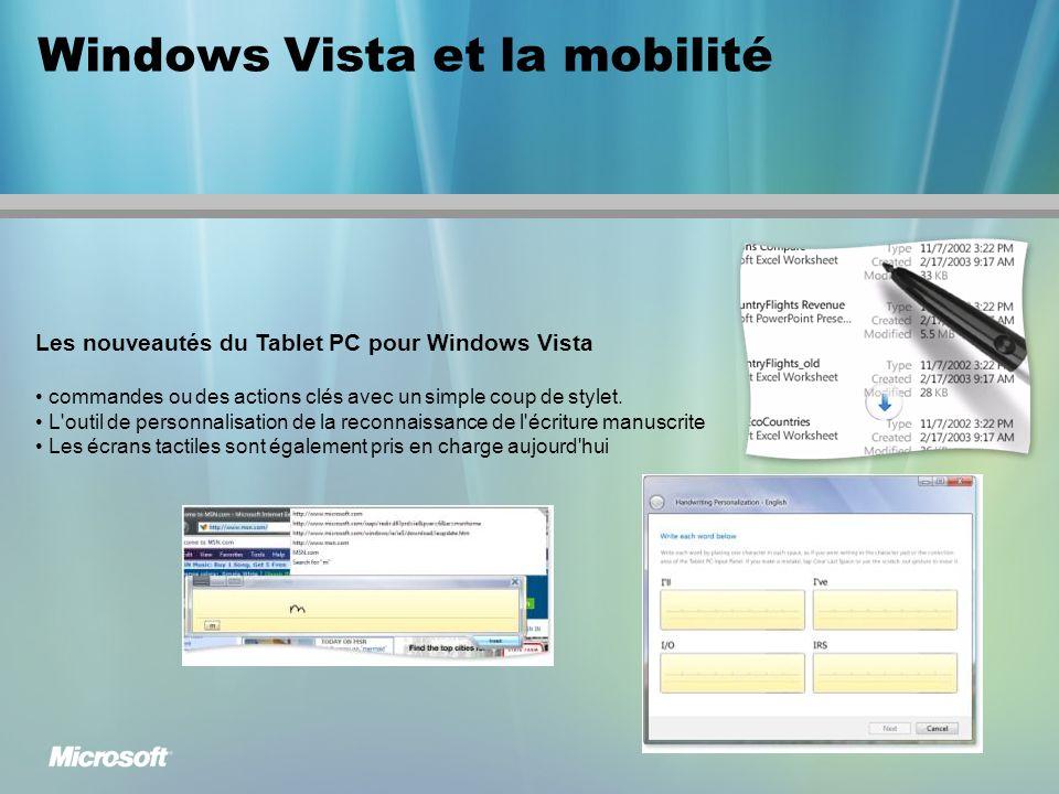 Windows Vista et la mobilité