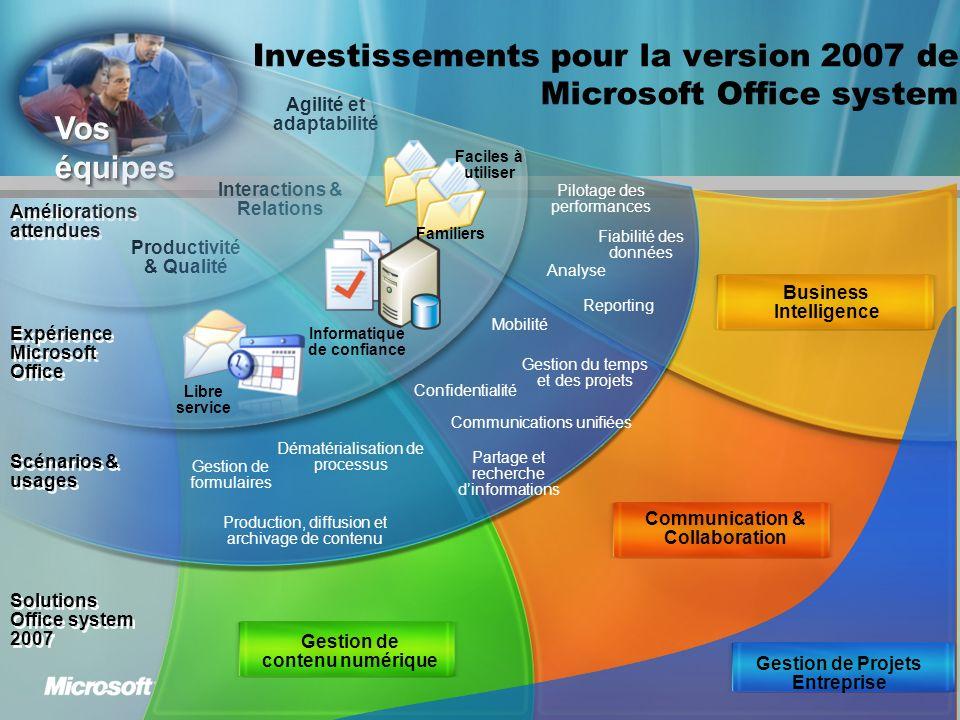 Investissements pour la version 2007 de Microsoft Office system