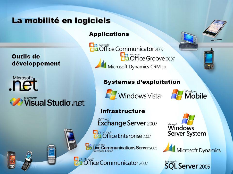 La mobilité en logiciels