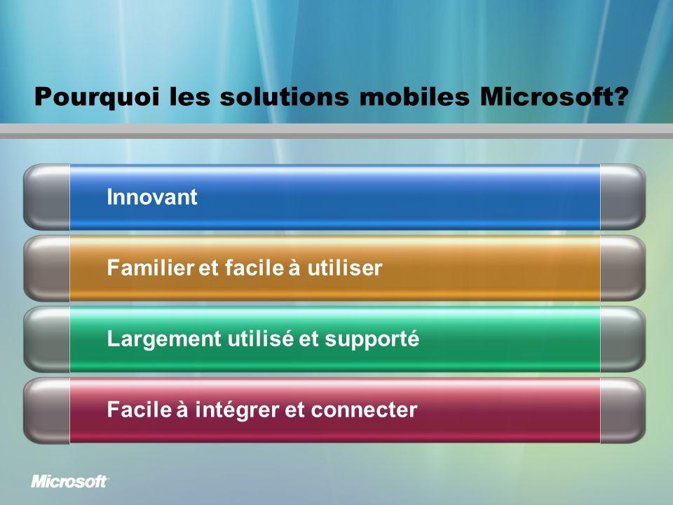 Pourquoi les solutions mobiles Microsoft